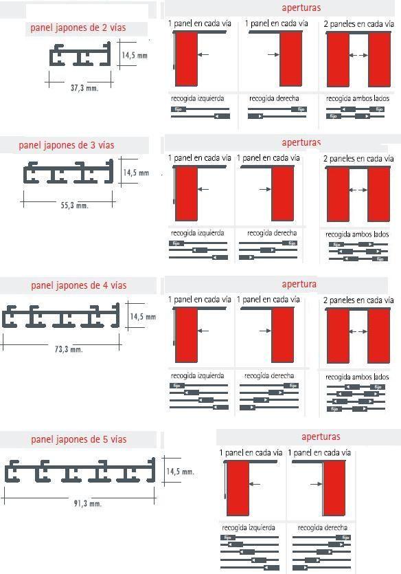 Tipos de mecanismos panel japones