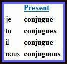 French verb conjugator: Find the simple conjugations for any of 1,200+ verbs.