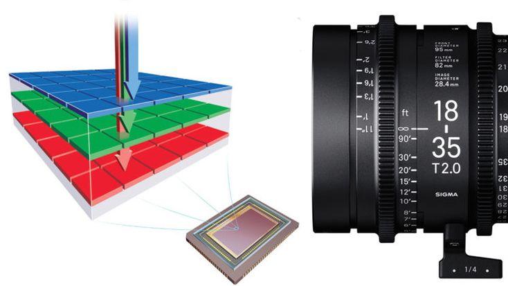 Rumors: Sigma working on a Foveon sensor for video use   Photo Rumors