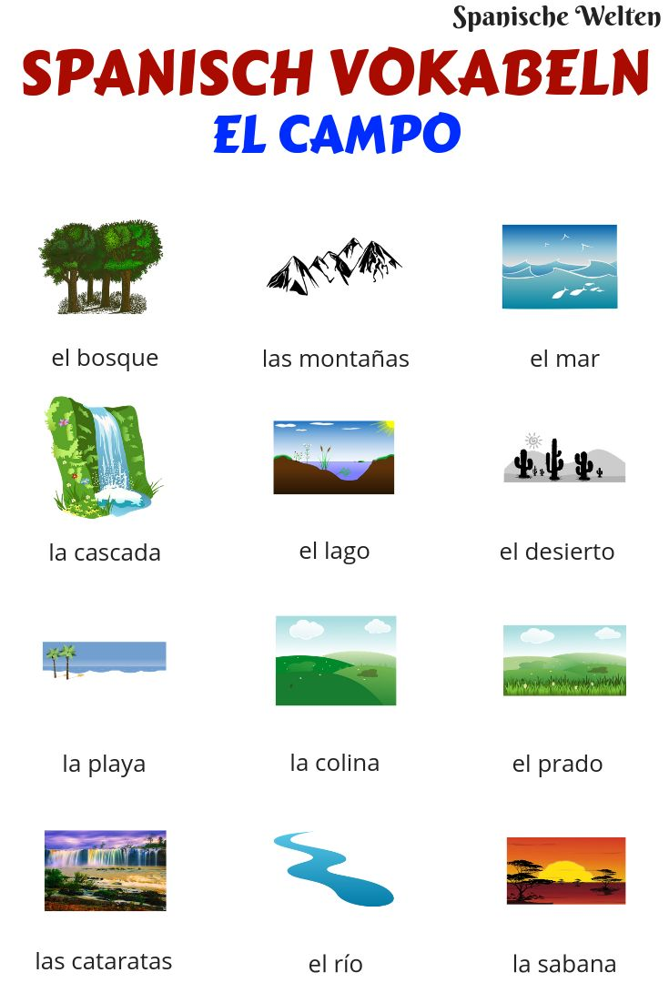 Spanish vocabulary: landscape