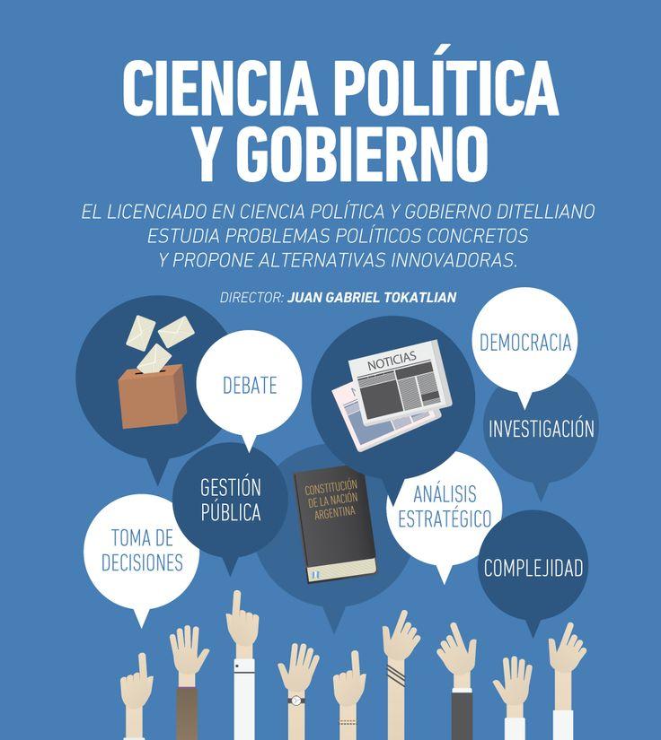 Carrera de Grado - Ciencia Política y Gobierno