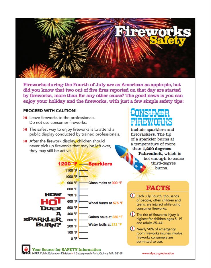 Firework Safety Tips from NFPA.org