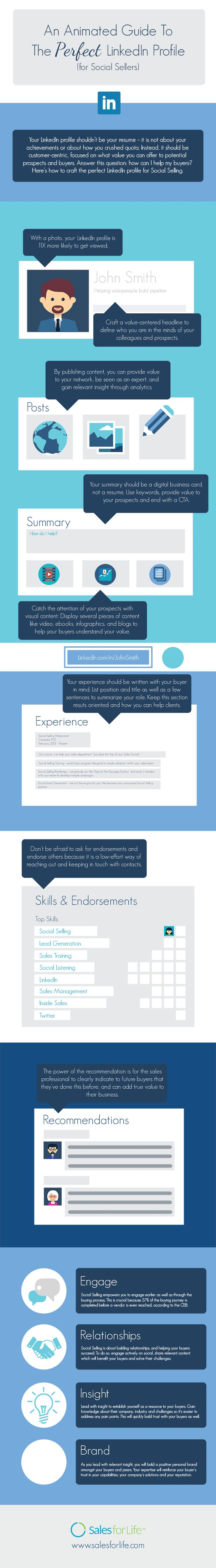 How Should #Social #Seller #Profile Look Like in #Linkedin? [ #INFOGRAPHIC ] - #TopNetSEO
