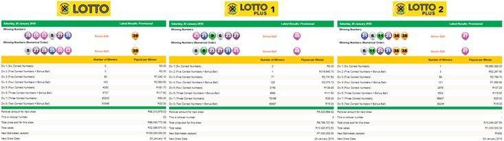 View the Latest South African Lotto, Lotto Plus 1 & Lotto Plus 2 Results | 20 January 2018  https://www.playcasino.co.za/latest-south-african-lotto-and-lottoplus-results.html  #SouthAfricanLottoResults #SouthAfricanLottoplus1Results #SouthAfricanLottoplus2Results