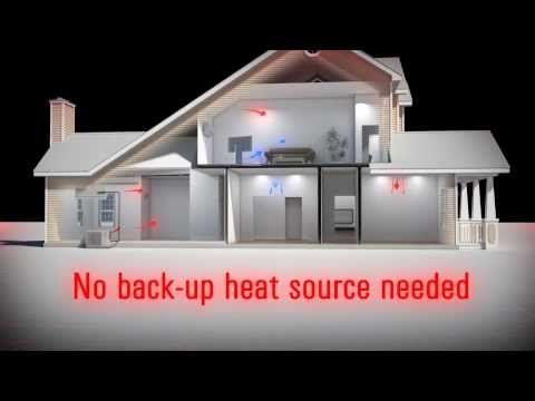 How a VRF (Variable Refrigerant Flow) Heat Pump works - YouTube