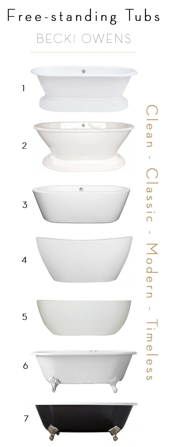 BECKI OWENS - 6 Options for Free-standing Tubs. Details + pics today on the blog.