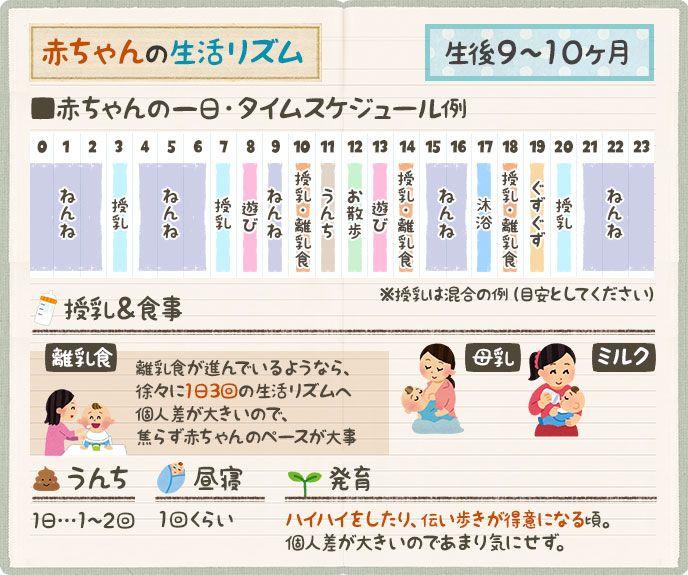 ヶ月 生後 スケジュール 10