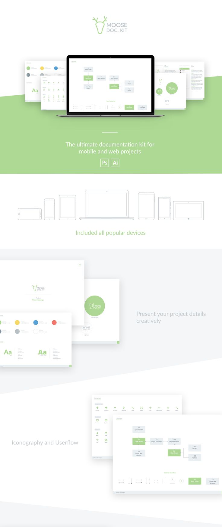 Documentation kit for mobile and web project