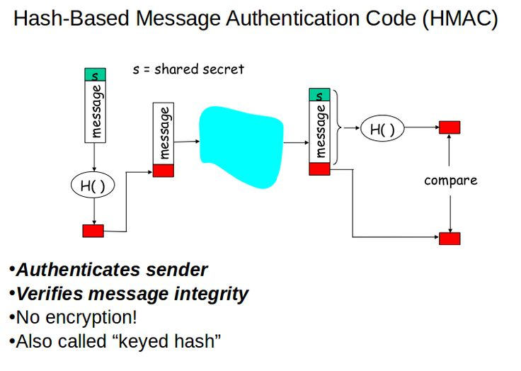 hash based message authentication code pdf