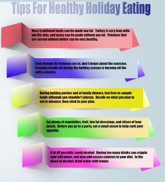 Holiday eating tips weight loss
