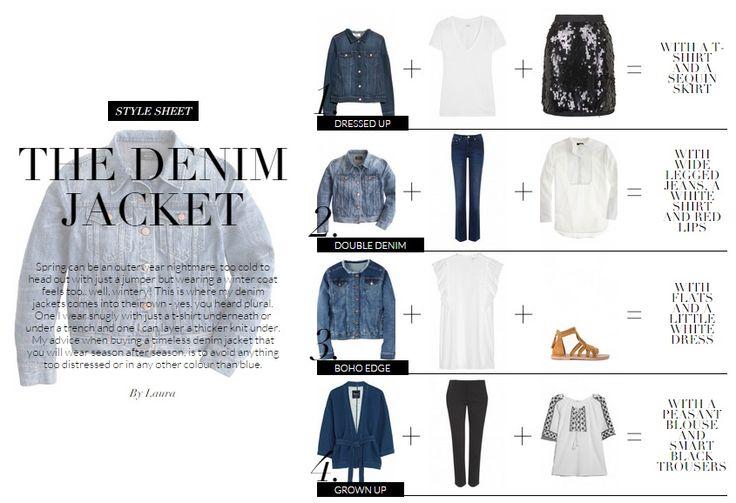 The Denim Jacket Style Sheet   Wardrobe ICONS Issue 24