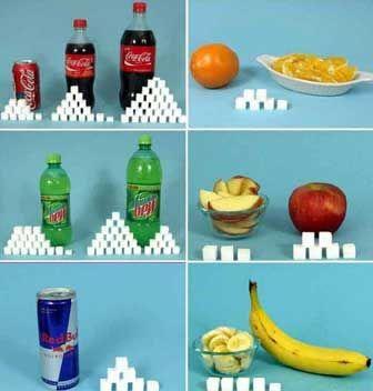 Découvrez comment manger moins de sucre. Un regime sans sucre est possible. Le sucre et les produits sucrés sont des glucides simples qui ne sont pas indispensables