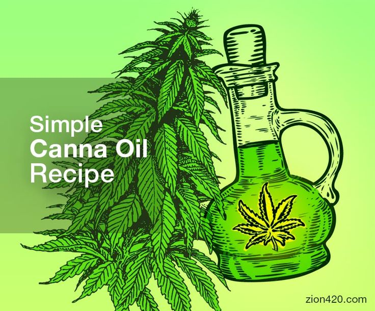Make Weed Edibles using simple Cannabutter recipe. Find new ways of ingesting Marijuana with help of Weed Edibles, and broaden your own Cannabis CookBook.