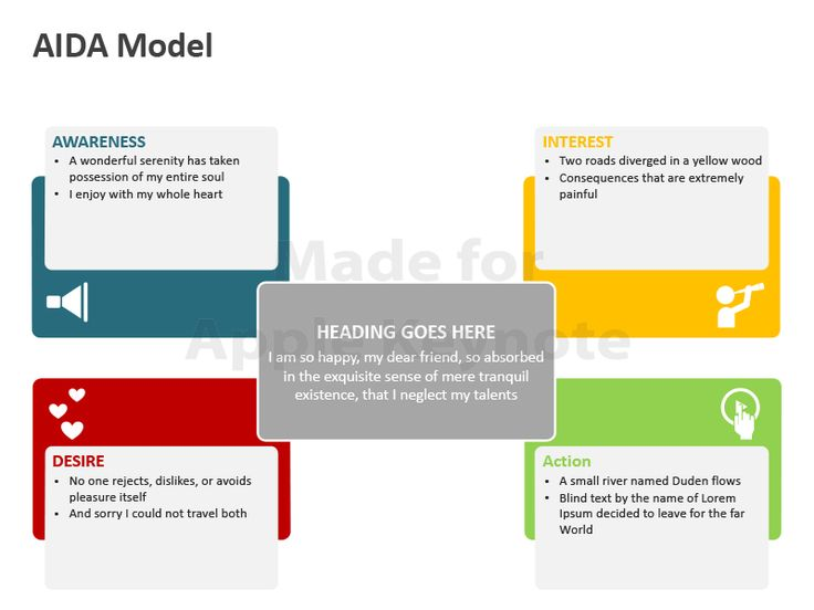 Best Powerpoint Templates Images On   Role Models