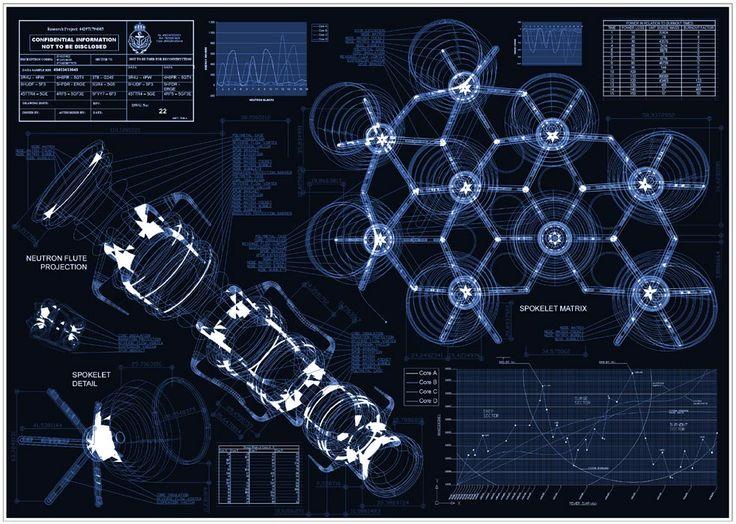12 best deconstructed images on Pinterest Blueprint art, Desktop - copy business blueprint for manufacturing
