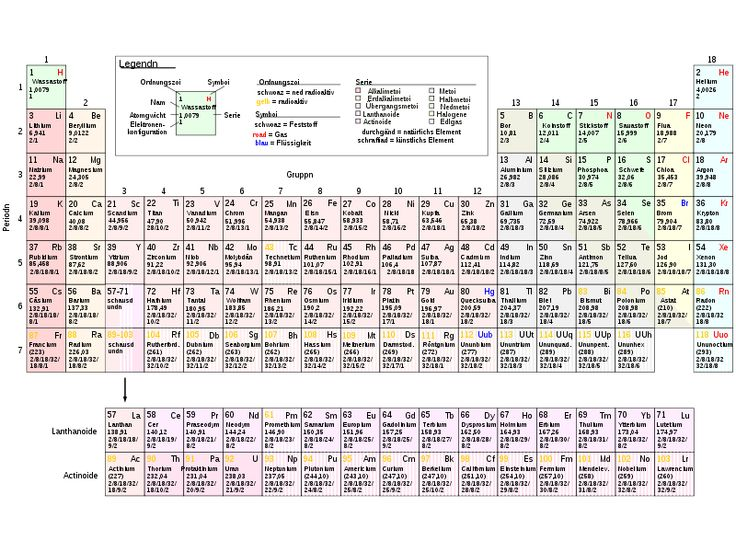 Best Chem Images On   Chemistry Classroom Chemistry