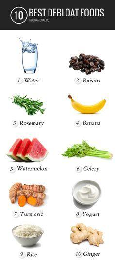 10 Foods to keep holiday bloat at bay.