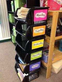 fabulous idea..1 stack per prep