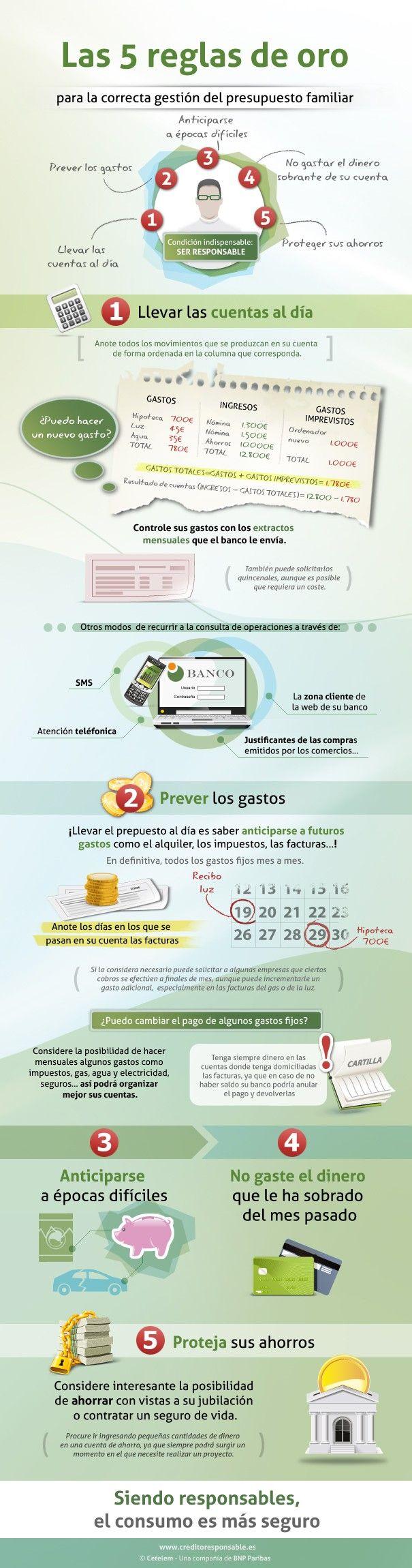 Hola: Una infografía con las 5 reglas de oro en la gestión del presupuesto familiar. Un saludo