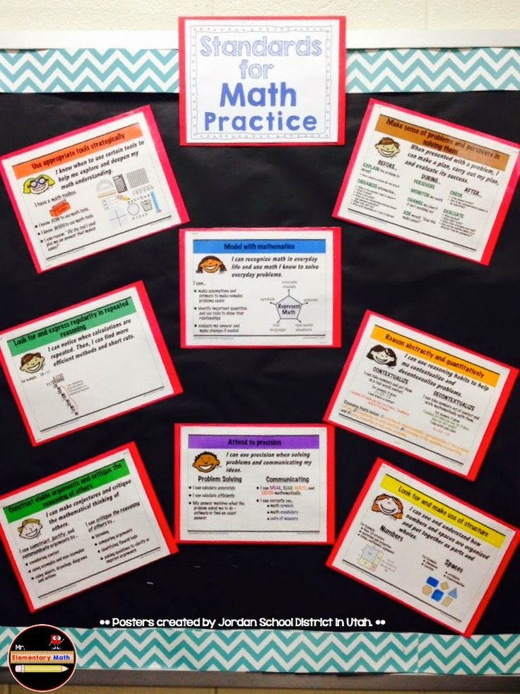 Free Standards for Math Practice Posters.