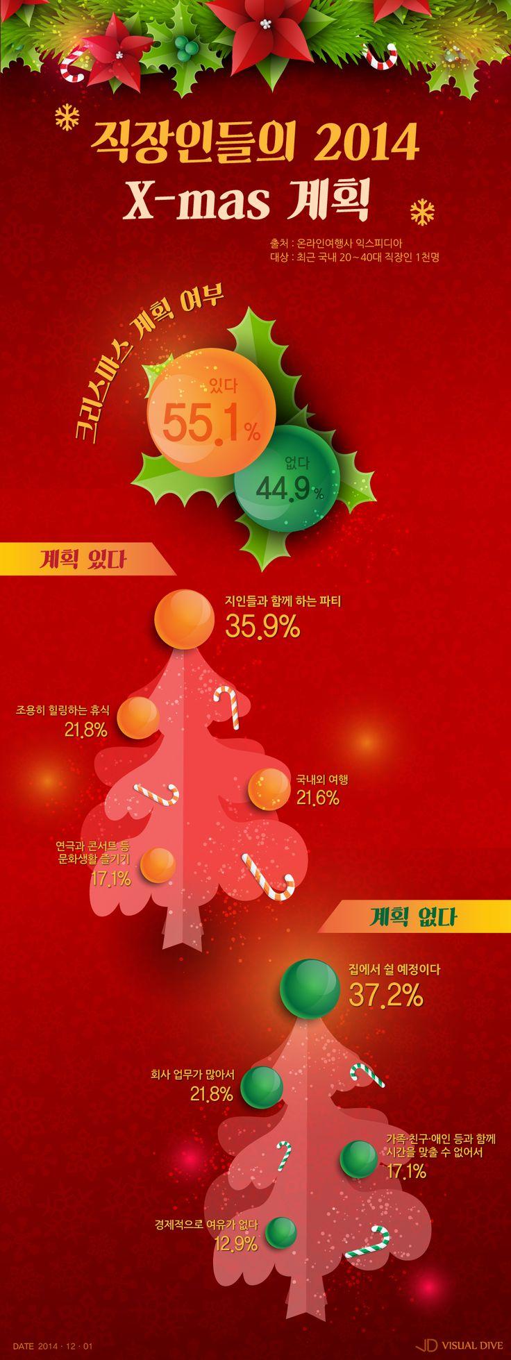 """직장인 44.9% """"'최대 4일' 쉬는 크리스마스, 계획 없어"""" [인포그래픽] #Christmas / #Infographic ⓒ 비주얼다이브 무단 복사·전재·재배포 금지"""