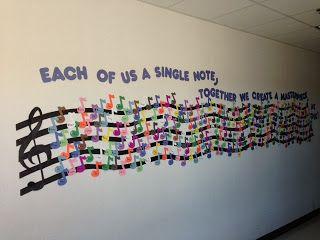 Una nota no sirve para nada, todas juntas hacen una sifonia