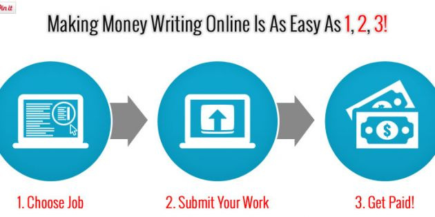 Check out my review on Writing Jobs Online to see how you can avoid writing website scams & find real gigs! http://generateonlinewealth.com/is-writing-jobs-online-a-scam-or-legit-review