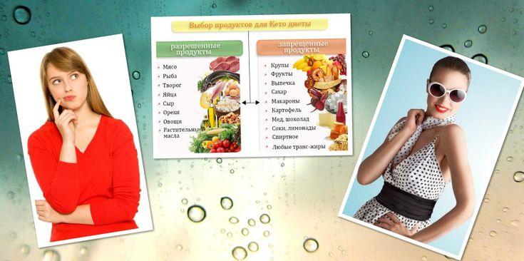 Палеодиета и кето диета
