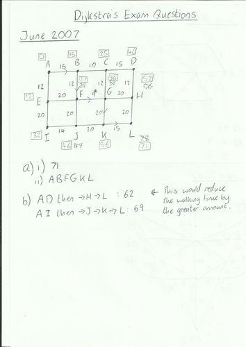 Dijkstra's-Exam-Questions-Solutions.pdf
