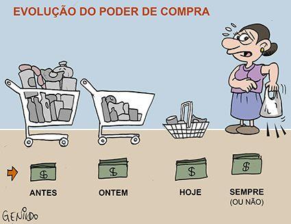 Poder de compra