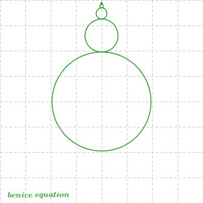 Cool circle rotation = Fractal design