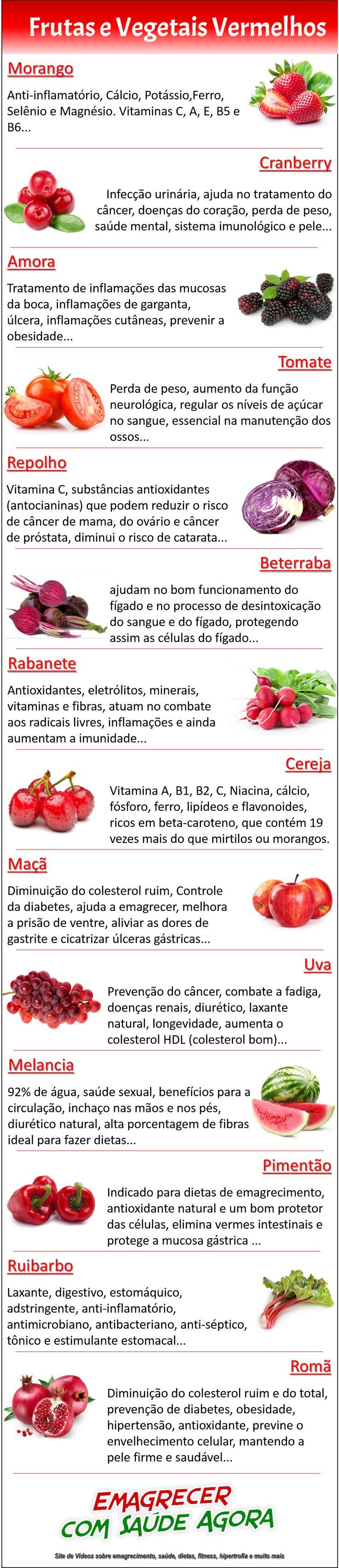 Saiba mais sobre estes incríveis alimentos vermelhos que podem te ajudar na sua…