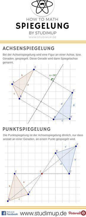 Best 7 Römische Zahlen ideas on Pinterest   Roman numerals