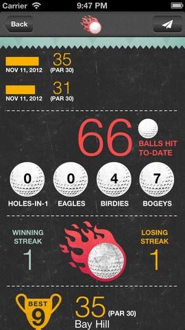 Ace Golf Card iOS application