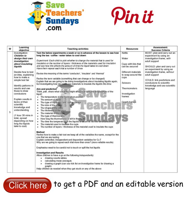 Investigation on Conductors and Insulators 3 lesson plan. Go to http://www.saveteacherssundays.com/science/year-5/510/lessons-3-to-6-conductors-and-insulators-investigations/ to download this Investigation on Conductors and Insulators 3 lesson plan. #SaveTeachersSundaysUK