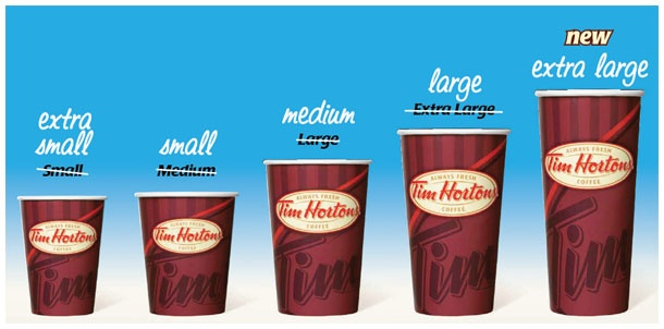 Tim Horton's new cup sizes. Extra large is really extra large.