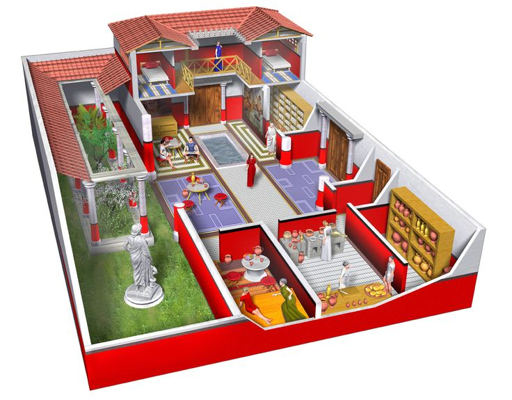 Ancient Roman Domus Model.