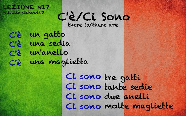 Italian lesson - c'è / ci sono #italianlessons #learnitalian