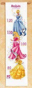 Princess growth chart 1 of 12