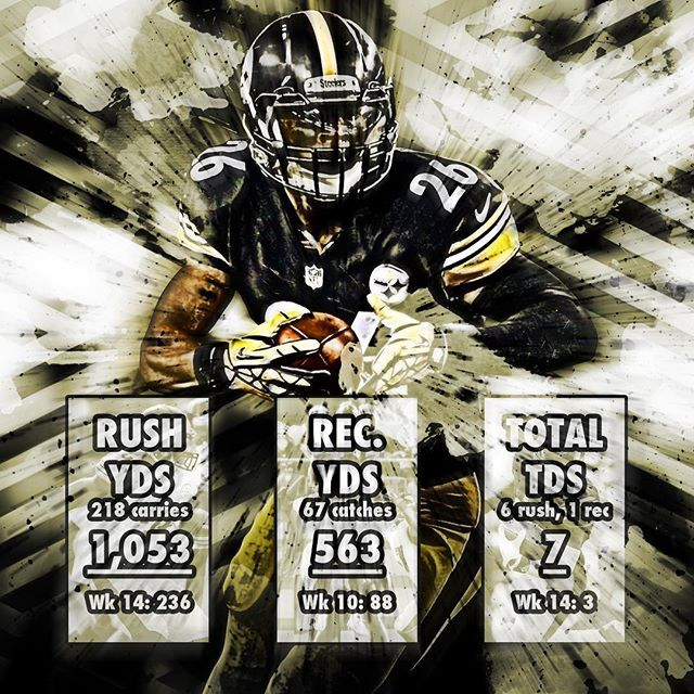 How many yards does LeVeon Bell finish the season with? @steelerrb26 /// Tags: #PittsburghSteelers #Pittsburgh #Steelers #LeVeonBell #Football #NFL #Ball #Stats #Infographic #Graphic #GraphicDesign #Sports #SportsEdit #Edits #Edit #Cool #Swag #Dope #Fun #Art #Artsy #Awesome #Amazing #Hashtag