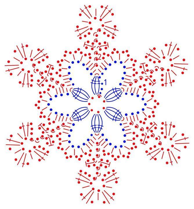 snowflakes crochet 257 schema