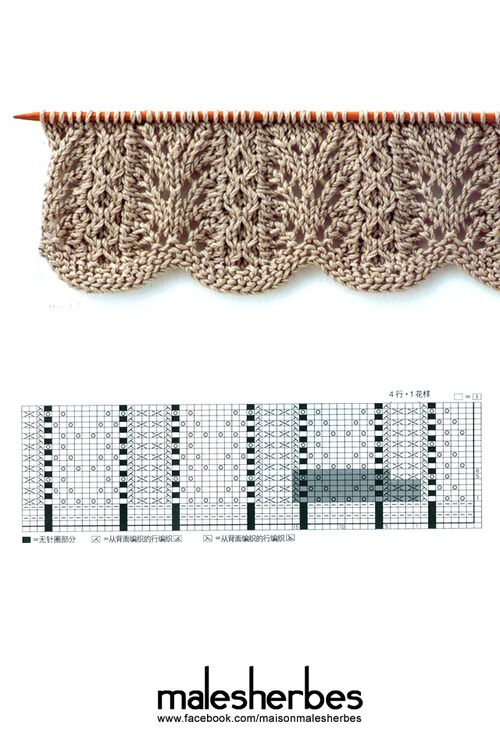 The 82 best images about knit: edging stitches on Pinterest Lace, Knitting ...