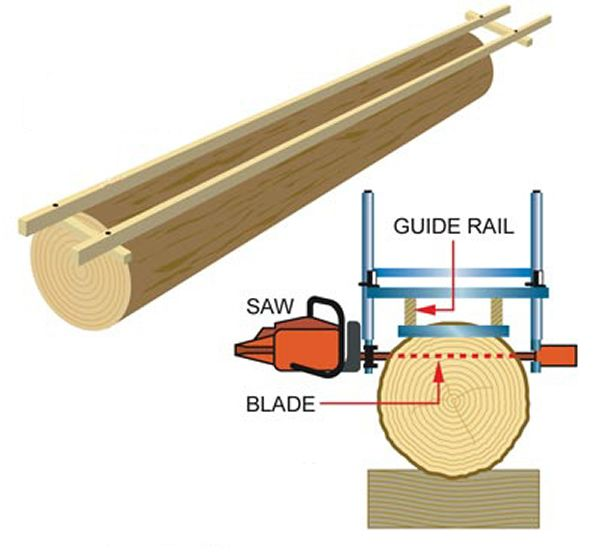 Make slabs in your backyard with your simple chainsaw mill! Learn what you need to make slabs in your backyard without going to the sawmill!
