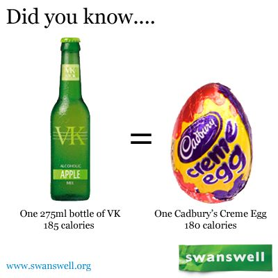 38 best images about facts and stats get it all here on for Easter egg fun facts