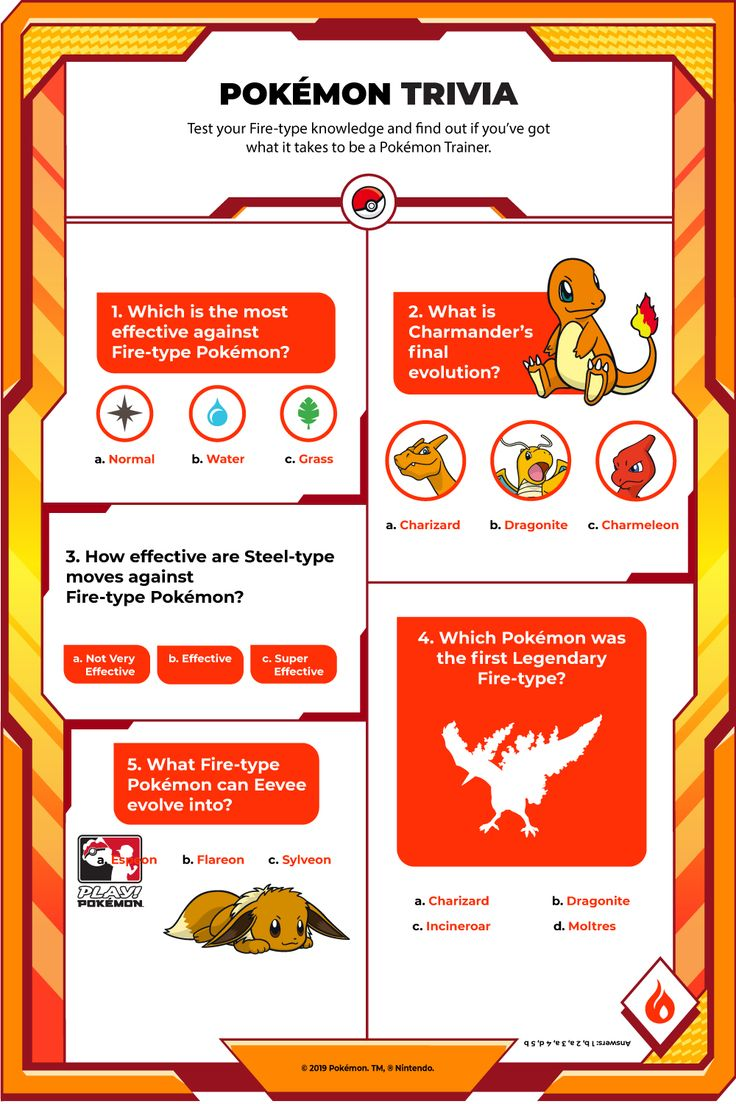 How much do you know about Fire-type Pokémon? Charmander, Charizard, Pikachu, Pokemon Facts, Play Pokemon, Trivia, Did You Know, Knowledge, Fire
