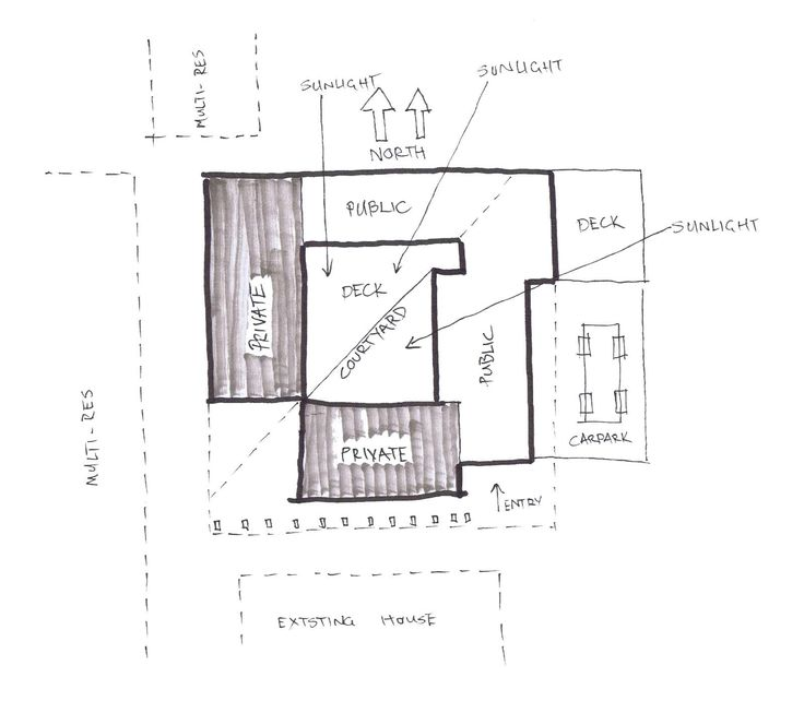 Residential Architecture Brisbane | Bléuscape Design | The Triangular  Square House Project