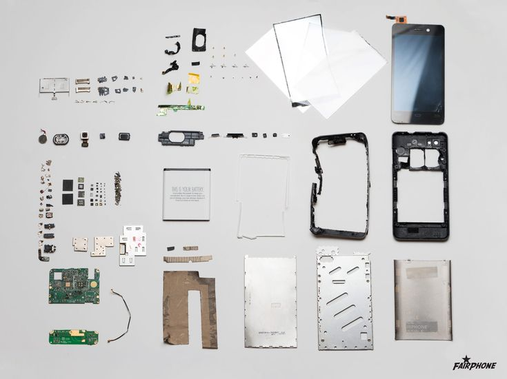 www.fairphone.com Next step in Life Cycle Assessment: Inventory Analysis