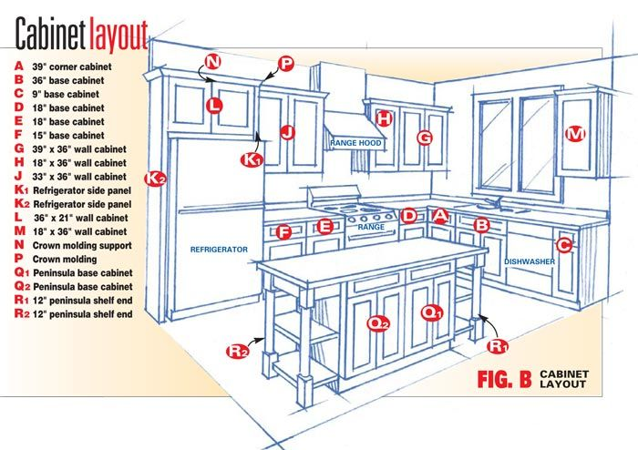 Pin By Martin King On Kitchen Cabinet Plans