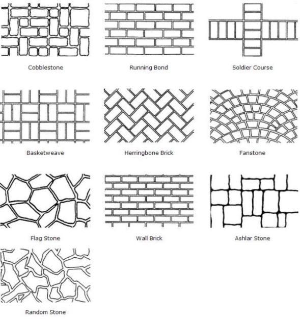 Decorative Concrete Paver Patterns
