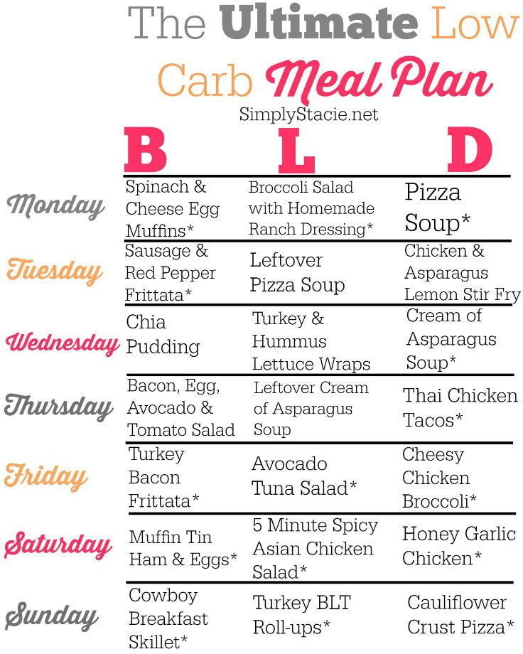 Low Carb Meal Plan - healthy recipes to help you lose weight!